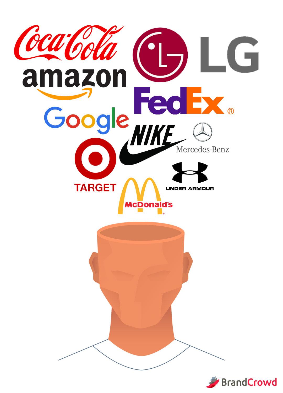 Top 10 Best Logo Designs To Inspire You Designcrowd Blog