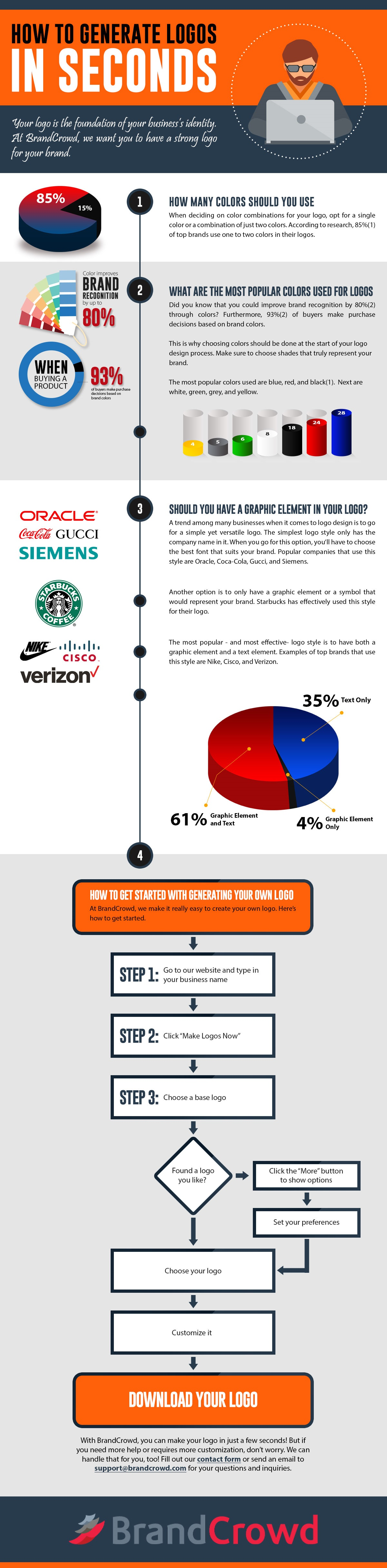 Infographic - How to Generate Logos in Seconds