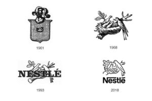 The Evolution of Famous Food Company Logos