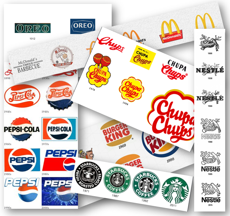 famous food company logo evolution